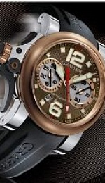 Chronofighter RAC Trigger